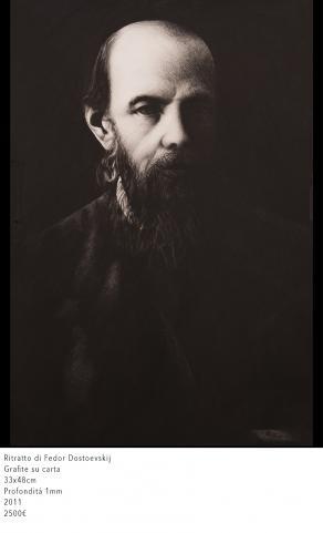 Portrait of Fedor Dostoevskij