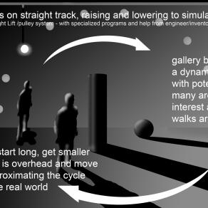 Rising and setting